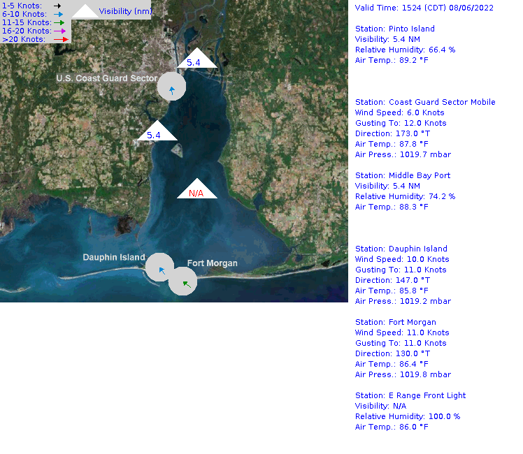 Mobile Bay PORTS Visibilities